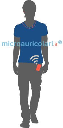 Come funziona micro auricolare bluetooth