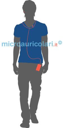 Come funziona micro auricolare induzione